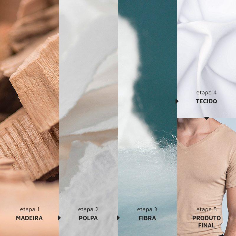 como-é-produzida-a-fibra-de-bambu-e-o-modal-fabricação