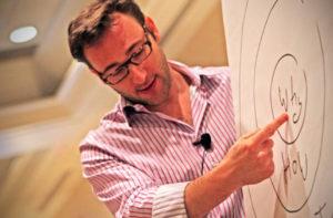 Simon Sinek e o conceito do Círculo Dourado